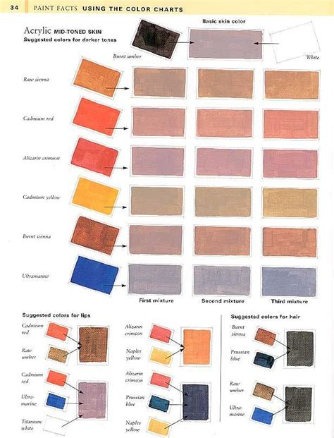 25 best ideas about skin color chart on make up hacks makeup guide and lipstick