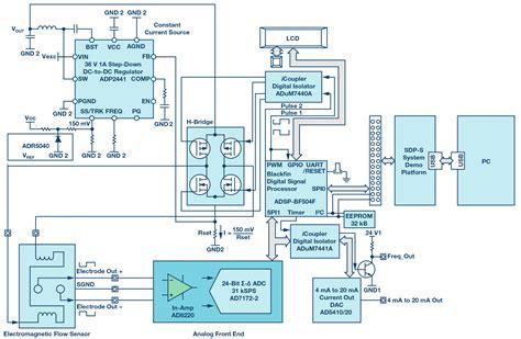 analog layout questions dc transformer principle transformer electromagnetic