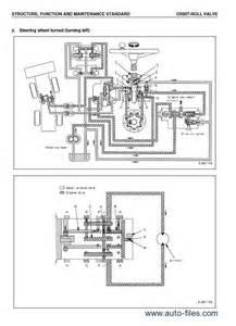 Brake System Pdf File Komatsu Wa250pz 5 Wheel Loader Service Manual Pdf