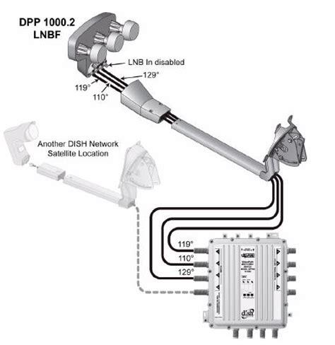 satellite dish wiring diagram dish free printable