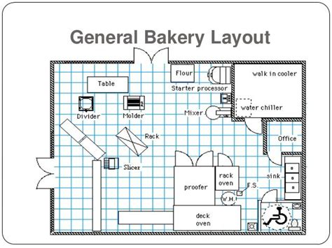 small commercial kitchen layout exle bakery floorplan google search gingerbread bakery