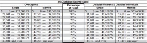 Nebraska Inheritance Tax Worksheet by 100 Nebraska Inheritance Tax Worksheet 5 Questions