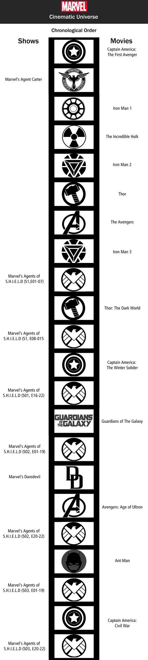 marvel film viewing order marvel movies and shows in chronological order marvel