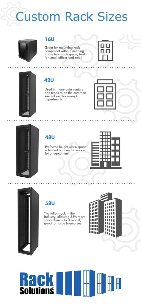 Rack Sizes Standard by U Size Racks Explained Infographic Rack Solutions