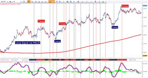 swing index indicator how to trade swings with indicators