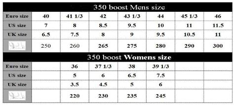 adidas yeezy size chart adidas yeezy boost 350 size guide