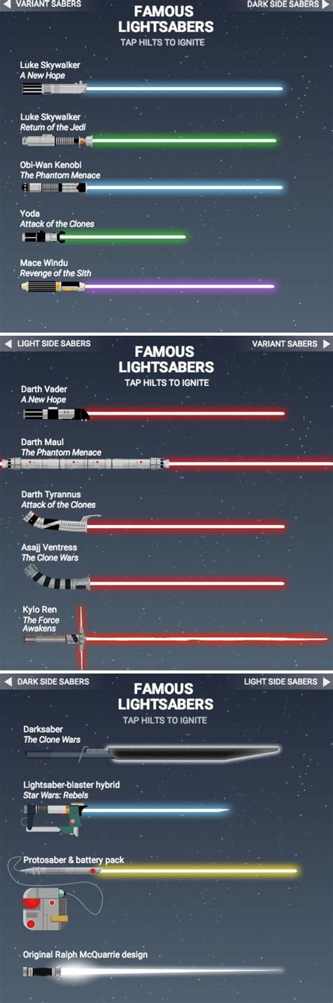 different lightsaber colors the mechanics history and lore of the lightsaber