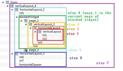 qt qwidget layout qwidget qt what layout or combination of layout should