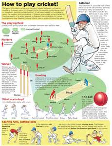 how to play how to play cricket cric indy