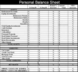 Simple Personal Balance Sheet Exle senior journal creating your personal balance sheet