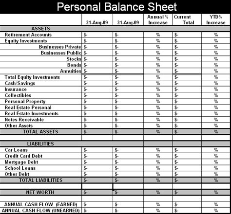 Free Personal Balance Sheet Template by Senior Journal Creating Your Personal Balance Sheet