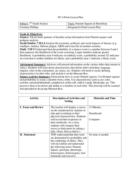 six point lesson plan template lesson plancourt