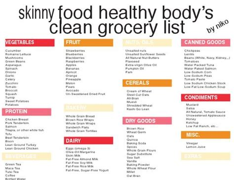 Healthy Pantry List by Food Healthy S Clean Grocery List Health