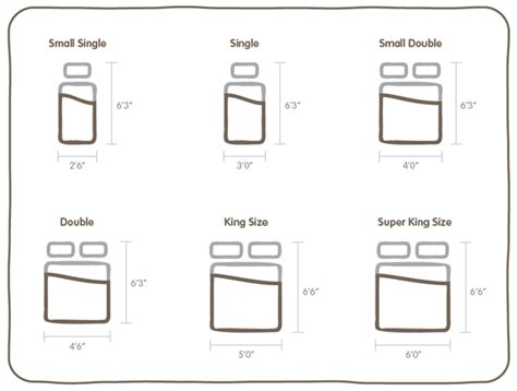 standard king size bed dimensions uk bed sizes the bed and mattress size guide