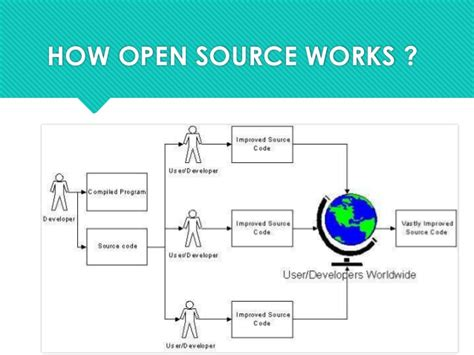 open source diagramming software diagram open source 28 images draw wiring diagrams