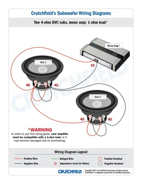 wiring diagram for a car stereo and subwoofer