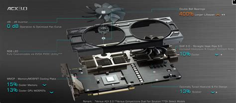 vapor chamber gpu cpu heat sink set evga gtx 1080 ftw review the most powerful graphics card