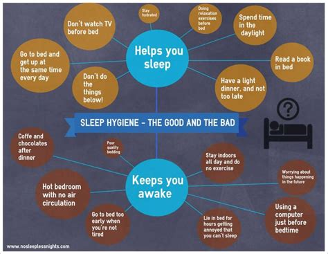 1000 images about good sleep habits on pinterest sleep sleep hygiene is all about making the right lifestyle