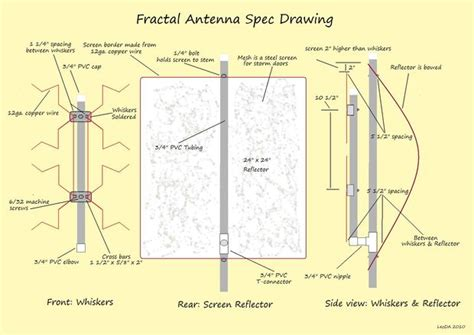fractal tv antenna template dtv antennas i tried or will try part ii all