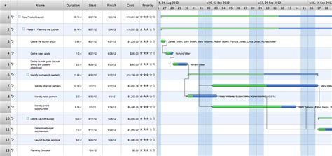 project working with costs conceptdraw project project