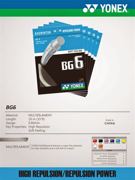 Senar Yonex Bg 66 Original Promo cari keringat jual senar yonex