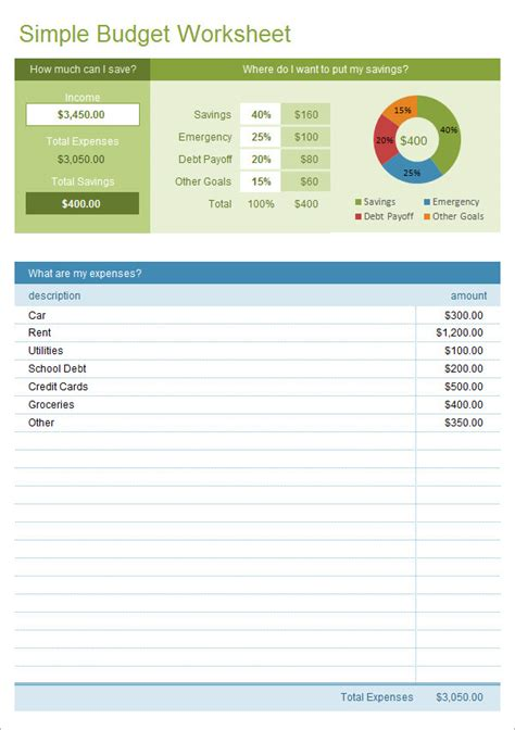 12 Budget Sles Sle Templates Simple Budget Template Excel