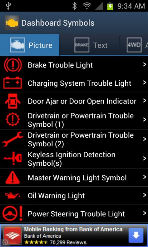 bmw dashboard warning lights chart bmw warning lights chart iron blog