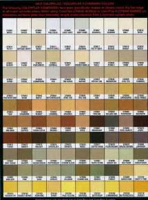 wilsonart laminate color chart colorflex color chart