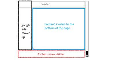 html div top div position bottom of page div position bottom of page