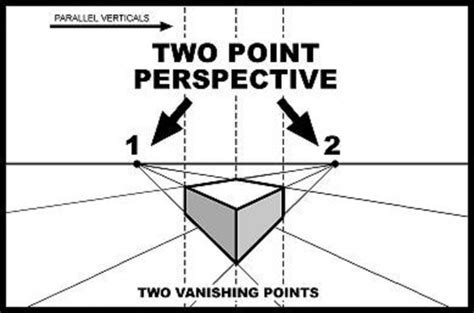 2 Point Perspective Drawing Definition perspective it s all in your point of view
