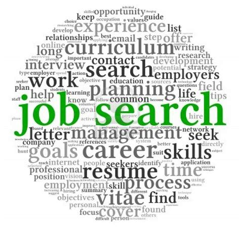 jobs careers job search planning checklist workforce solutions