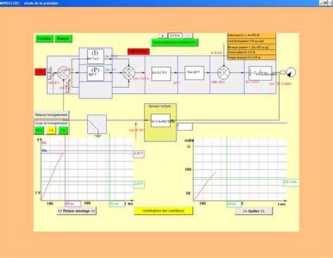 diagramme de bode d 233 etude de la r 233 gulation sur simulateur ers