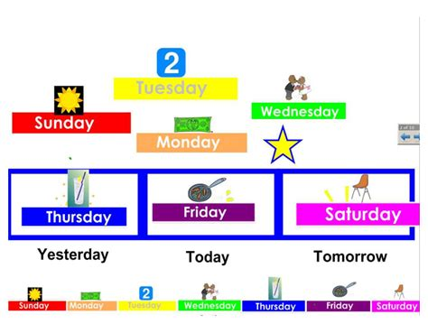 different days of week hundreds charts kinderlove and learning
