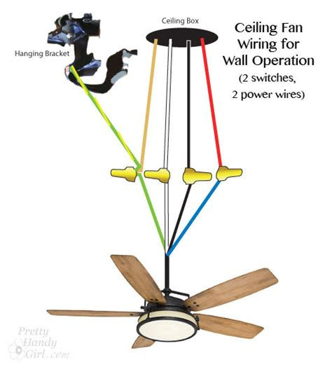 ceiling fan installation wire how to install a ceiling fan pretty handy