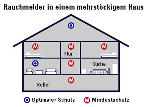 Feuermelder Pflicht In Bayern by Rauchmelder Freiwillige Feuerwehr Sch 252 Ttorf