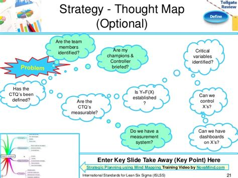 thought process map template define phase lean six sigma tollgate template