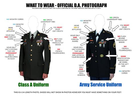 asu jacket layout army female uniform measurements pictures to pin on