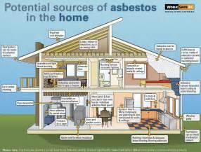 asbestos testing salt lake city ut