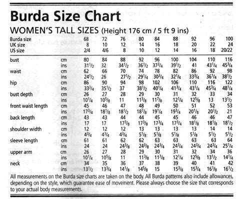 sewing pattern size chart tracing burda patterns is like eating peas the curious kiwi