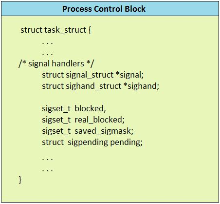 tutorial linux kernel programming linux kernel programming signals tutorial in linux