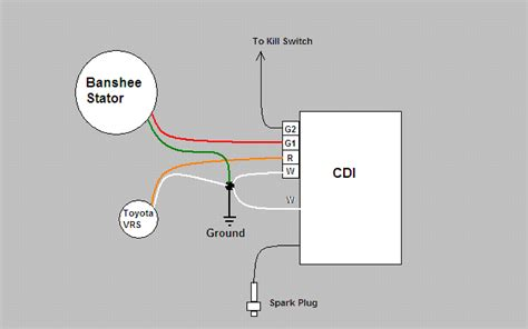 banshee stator wiring diagram 29 wiring diagram images