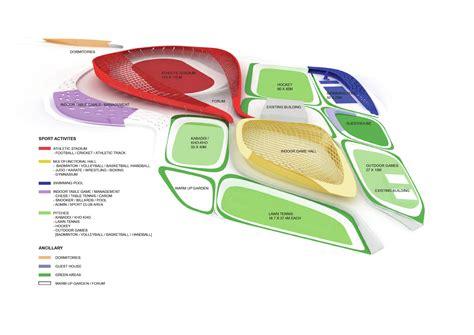 Rogers Centre Floor Plan gallery of athletic ripples studio symbiosis 1