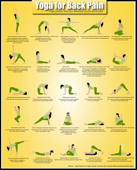 Top Yoga Poses That Can Help Relieve Chronic Back Pain