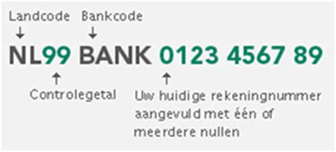 deutsche bank iban bank identifier my portal belfiusweb bank communication
