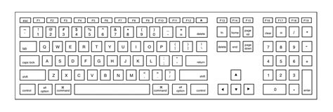 Keyboard Pc Standar pc keyboard layout diagram best free home design