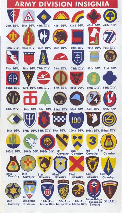 us army sections army divisions on pinterest army patches us army