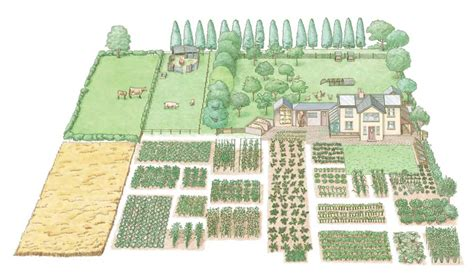 land layout design the olde barn 1 acre farm layout