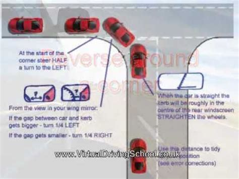 how to around a corner driving test manoeuvres