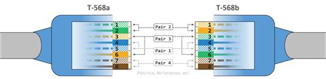 network wiring diagram rj45 wiring diagram ethernet