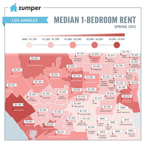 when are rent prices the lowest see the cheapest and most expensive la neighborhoods to